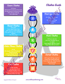 Chakra Healing Guide Meditation Poster, chakra balancing, chakra meditation, chakra healing, chakra poster, products